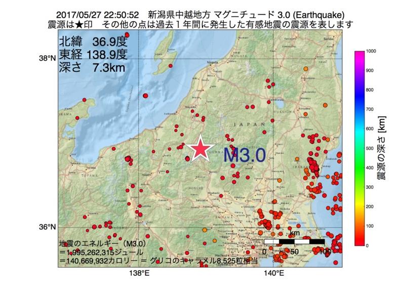 地震震源マップ:2017年05月27日 22時50分 新潟県中越地方 M3.0