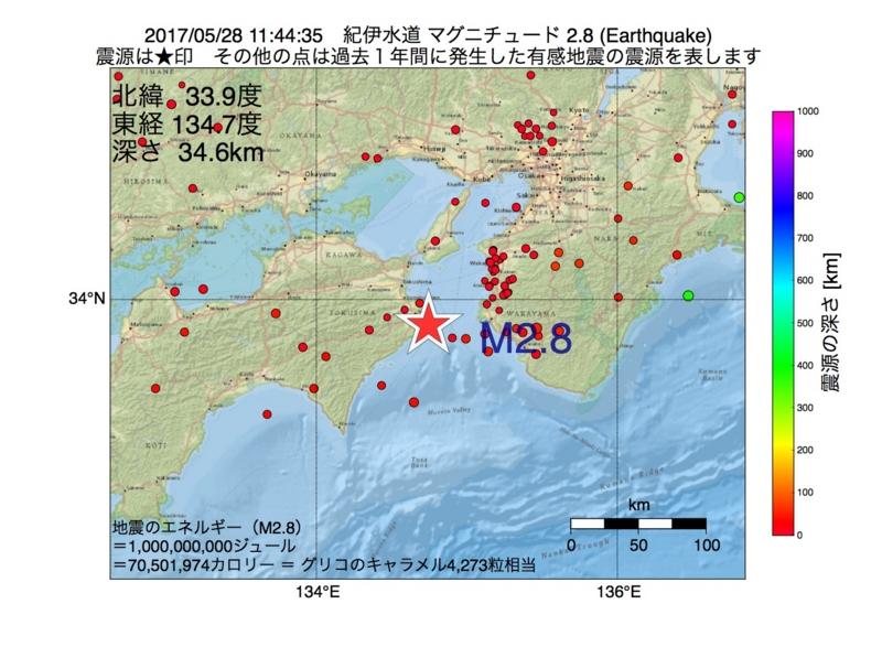 地震震源マップ:2017年05月28日 11時44分 紀伊水道 M2.8