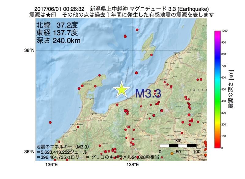 地震震源マップ:2017年06月01日 00時26分 新潟県上中越沖 M3.3