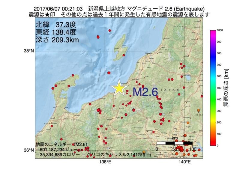 地震震源マップ:2017年06月07日 00時21分 新潟県上越地方 M2.6