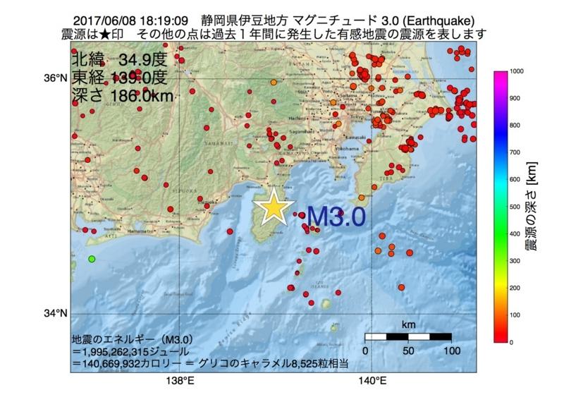 地震震源マップ:2017年06月08日 18時19分 静岡県伊豆地方 M3.0
