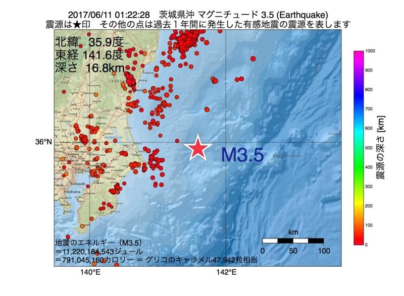 地震震源マップ:2017年06月11日 01時22分 茨城県沖 M3.5