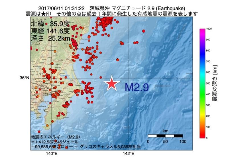 地震震源マップ:2017年06月11日 01時31分 茨城県沖 M2.9