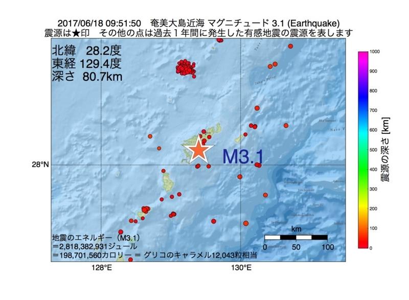 地震震源マップ:2017年06月18日 09時51分 奄美大島近海 M3.1