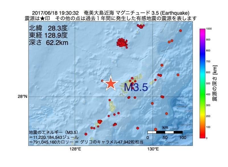 地震震源マップ:2017年06月18日 19時30分 奄美大島近海 M3.5