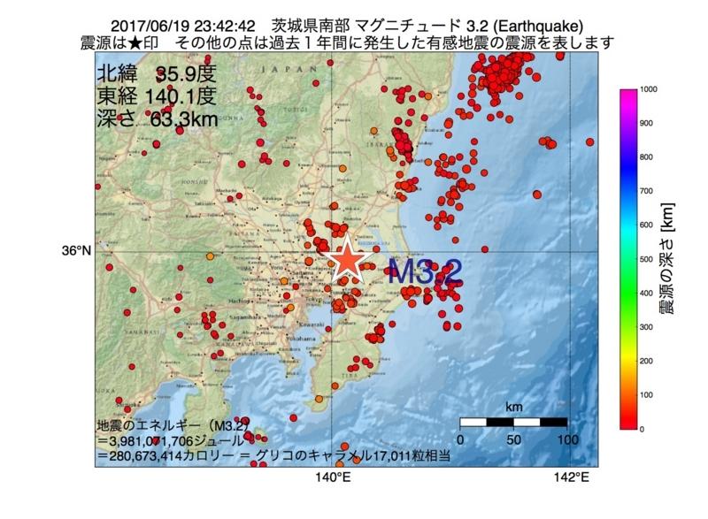 地震震源マップ:2017年06月19日 23時42分 茨城県南部 M3.2