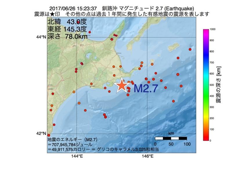 地震震源マップ:2017年06月26日 15時23分 釧路沖 M2.7