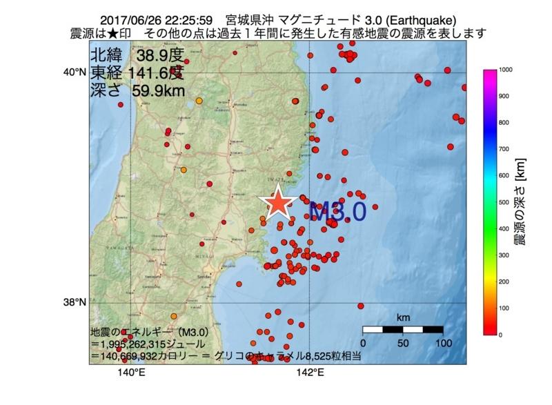 地震震源マップ:2017年06月26日 22時25分 宮城県沖 M3.0