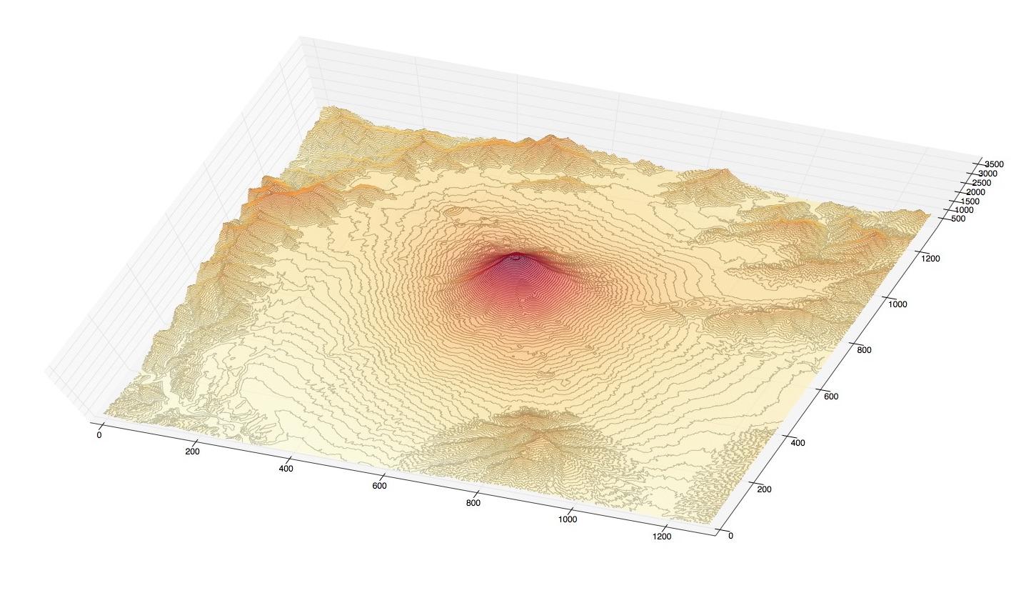 富士山の立体地形図