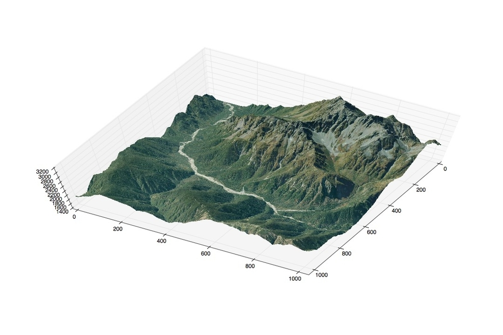 奥上高地から上高地方向への立体校区写真図(3)