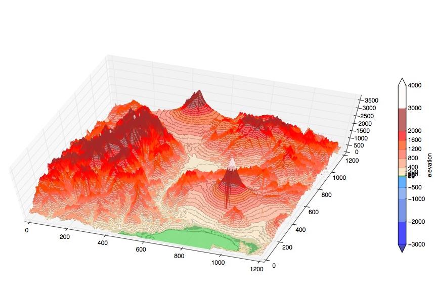 SRTP標高データによる富士山付近の立体地形図