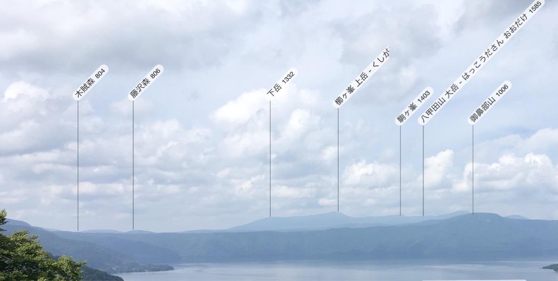 発荷峠展望台から望む山々