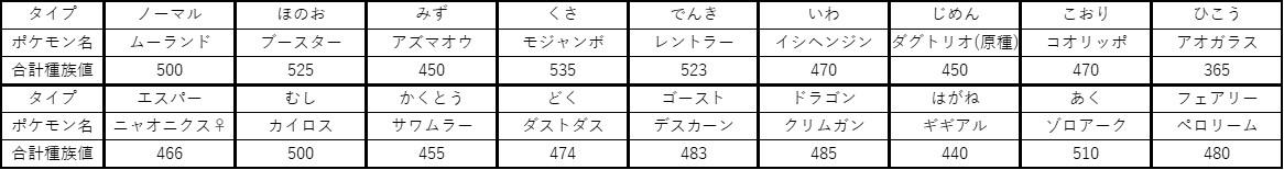 f:id:memomomo33:20210509024857j:plain