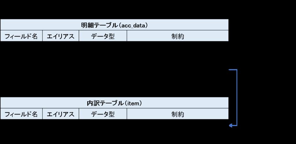 f:id:memopy:20170305221001p:plain