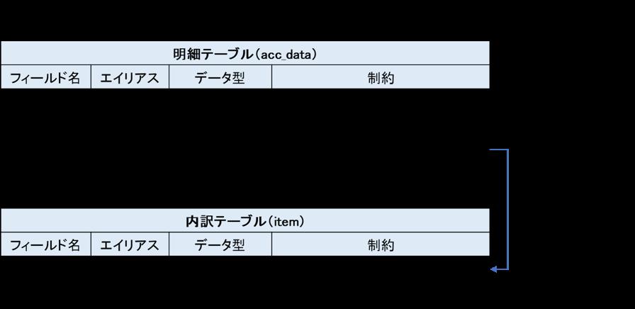 f:id:memopy:20170602221303p:plain