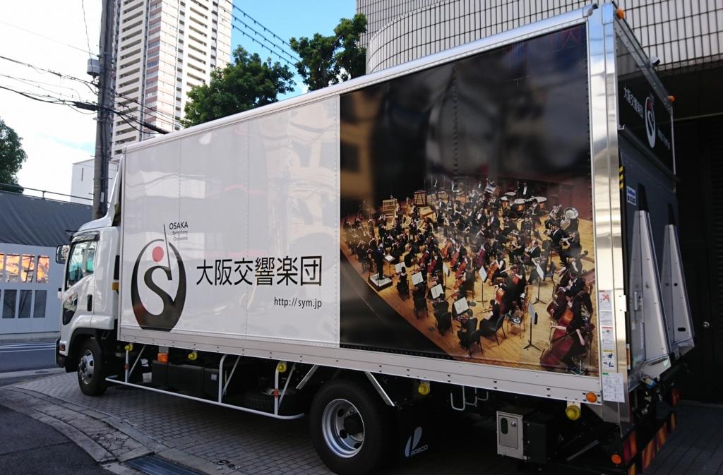大阪交響楽団のトラック