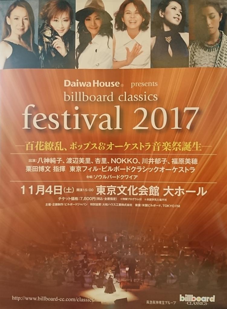 東京:Daiwa House presents billboard classics festival 2017
