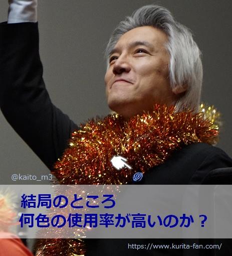 BBFF2017大阪公演での栗田博文さん