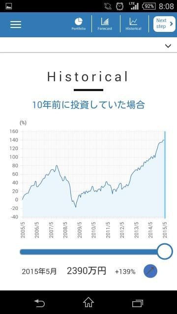 f:id:memoyashi:20150715080942j:plain
