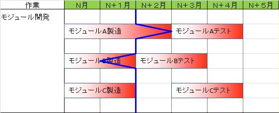 f:id:memoyashi:20150812024050p:plain