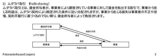 f:id:memoyashi:20160713080700j:plain