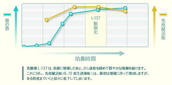 f:id:menekidaimaou:20170226204321j:plain