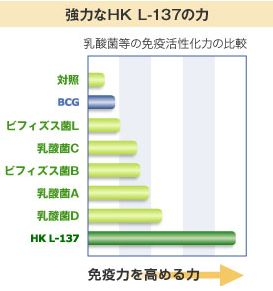 f:id:menekidaimaou:20170304143651j:plain