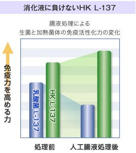 f:id:menekidaimaou:20170304155453j:plain