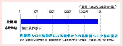 f:id:menekidaimaou:20170304170702j:plain