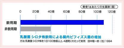 f:id:menekidaimaou:20170304171206j:plain