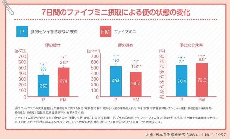 f:id:menekidaimaou:20170630222434j:plain
