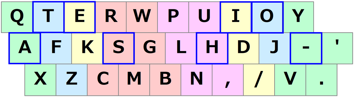f:id:menmentsu:20200202175140p:plain
