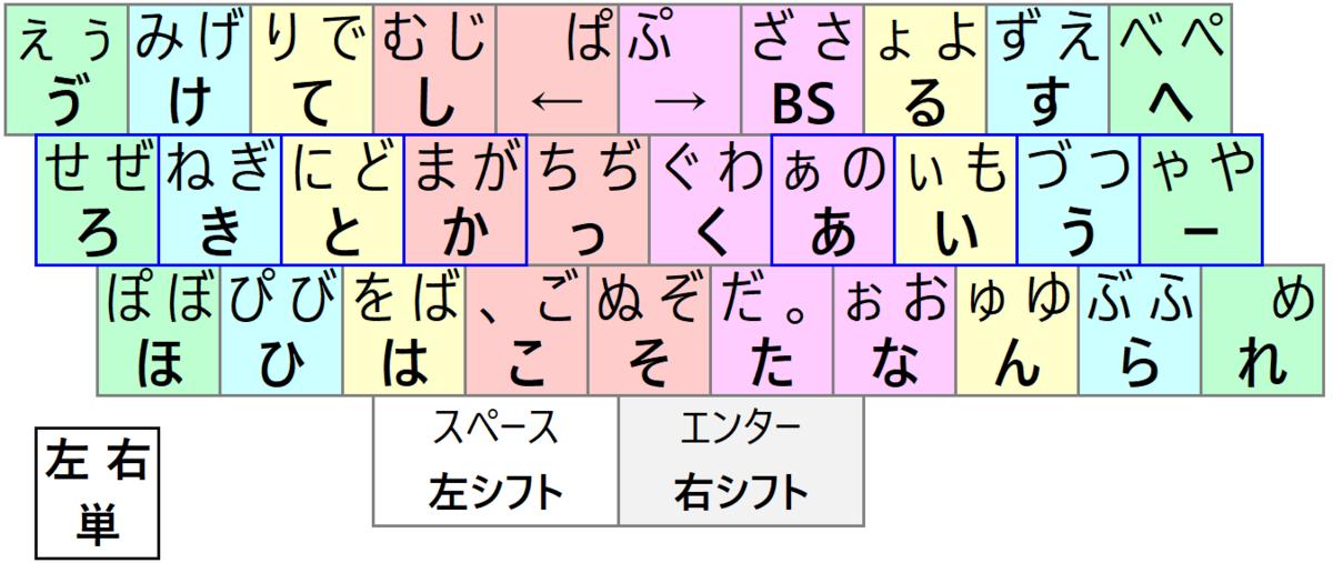 親指シフト化薙刀式 配列図完全版