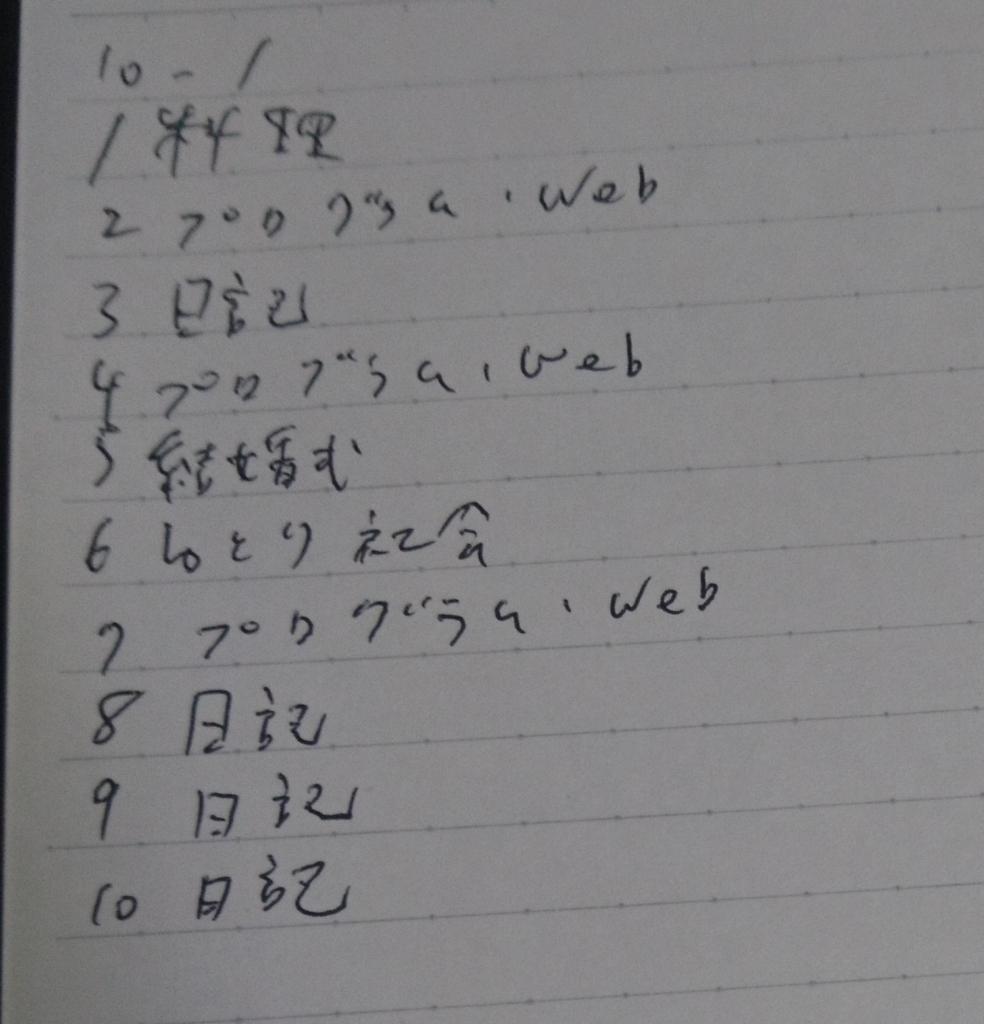 f:id:mennou:20171210193748j:plain