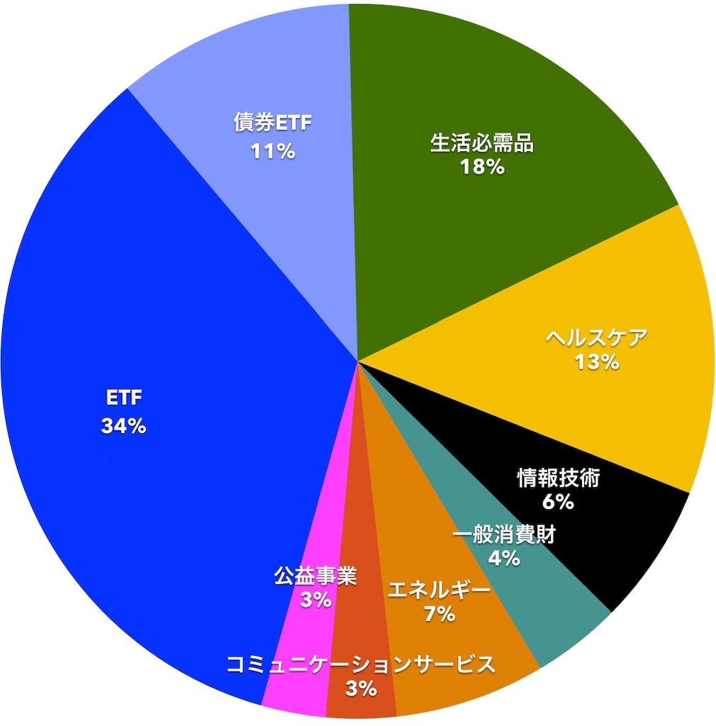 f:id:mentatsu-san:20190601144114j:image