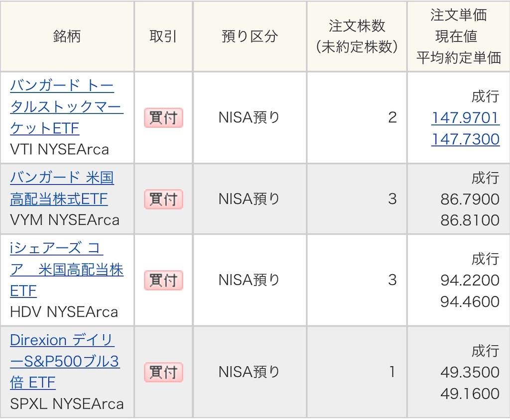 f:id:mentatsu-san:20190611115832j:image