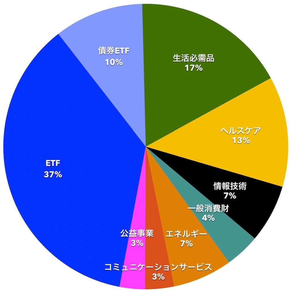 f:id:mentatsu-san:20190629192905j:image