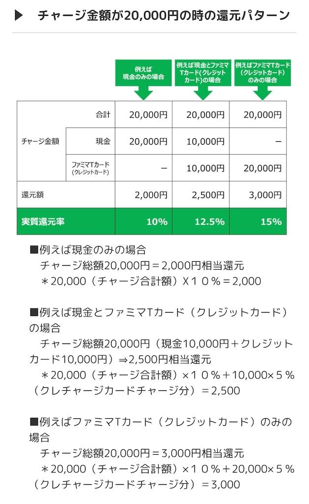 f:id:mentatsu-san:20190702222507j:image