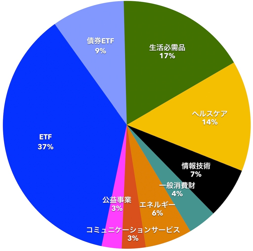 f:id:mentatsu-san:20190801141853j:image