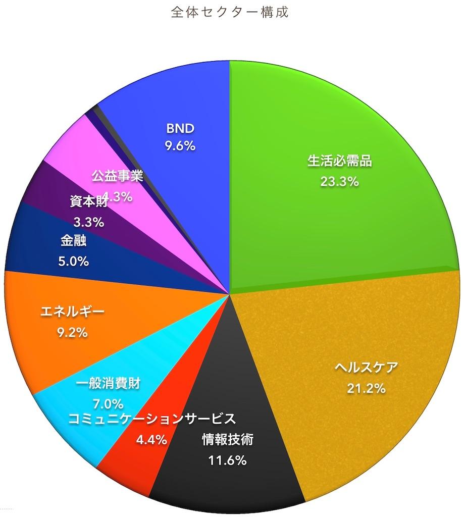 f:id:mentatsu-san:20190801144909j:image
