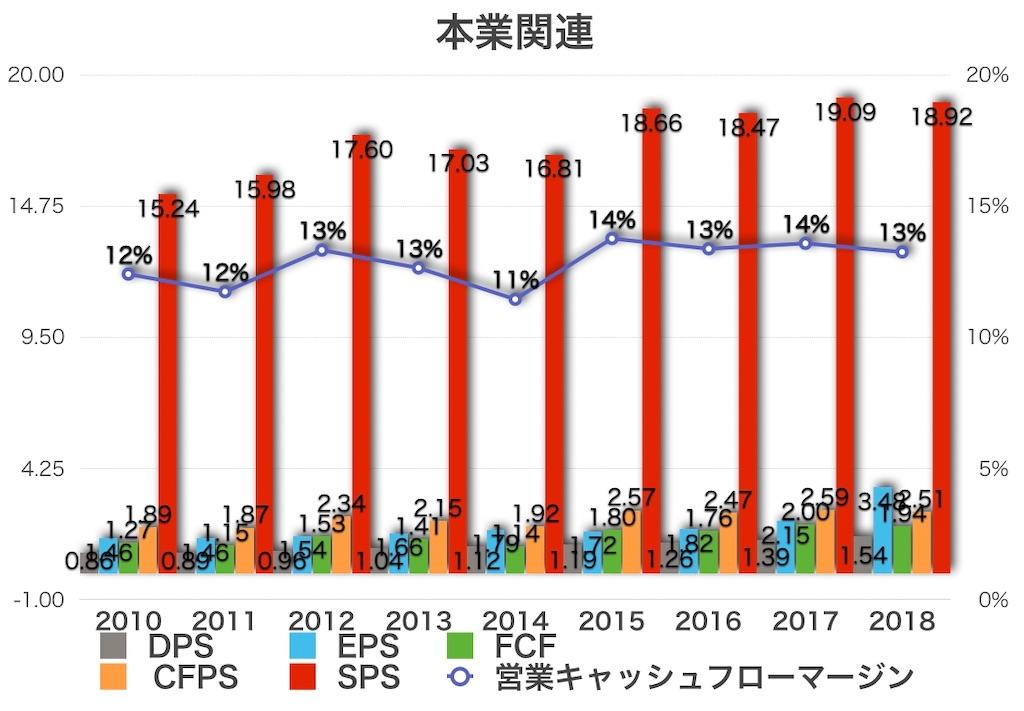 f:id:mentatsu-san:20190804060826j:image