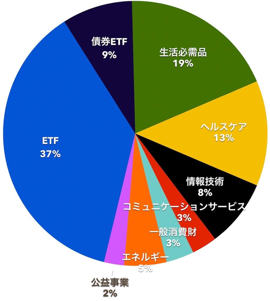 f:id:mentatsu-san:20191001204610j:image