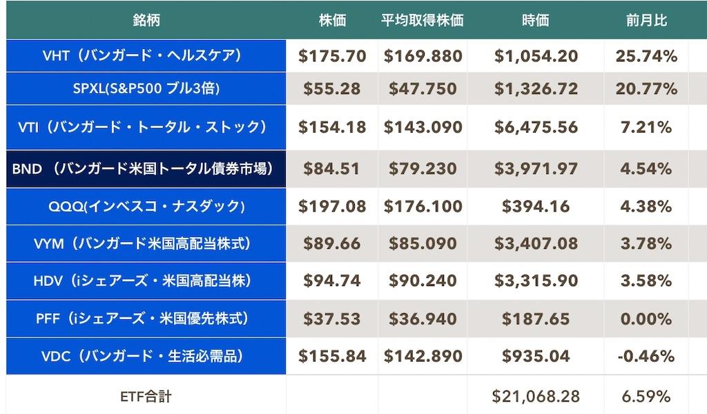f:id:mentatsu-san:20191101143816j:image