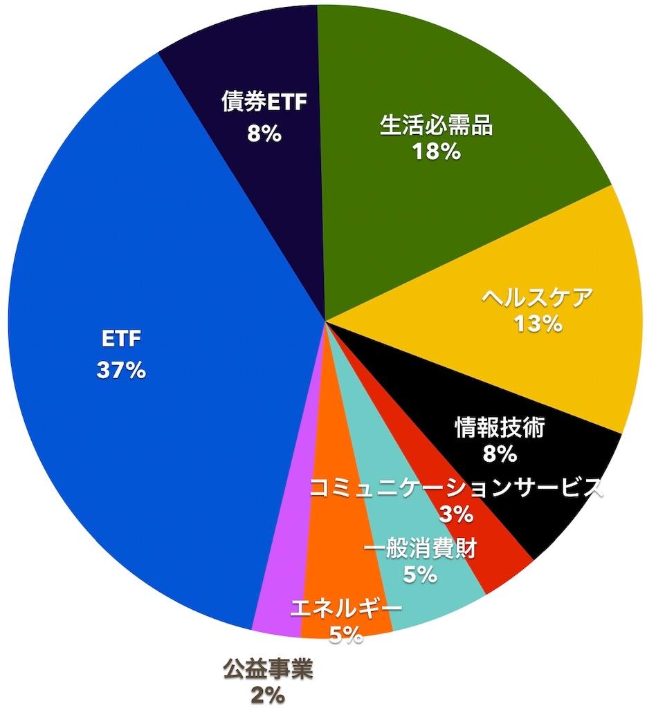 f:id:mentatsu-san:20191101143849j:image