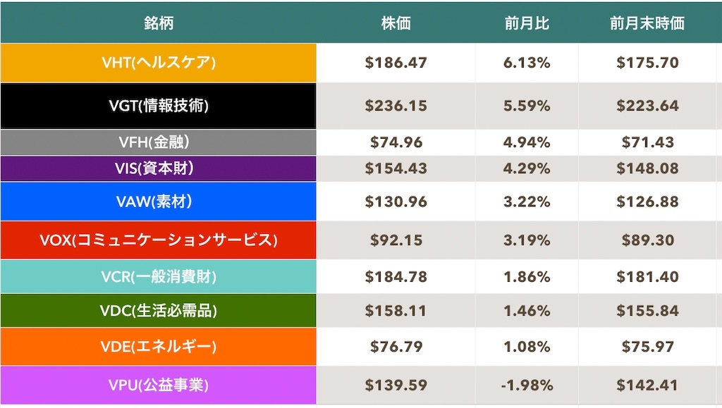 f:id:mentatsu-san:20191130170531j:image