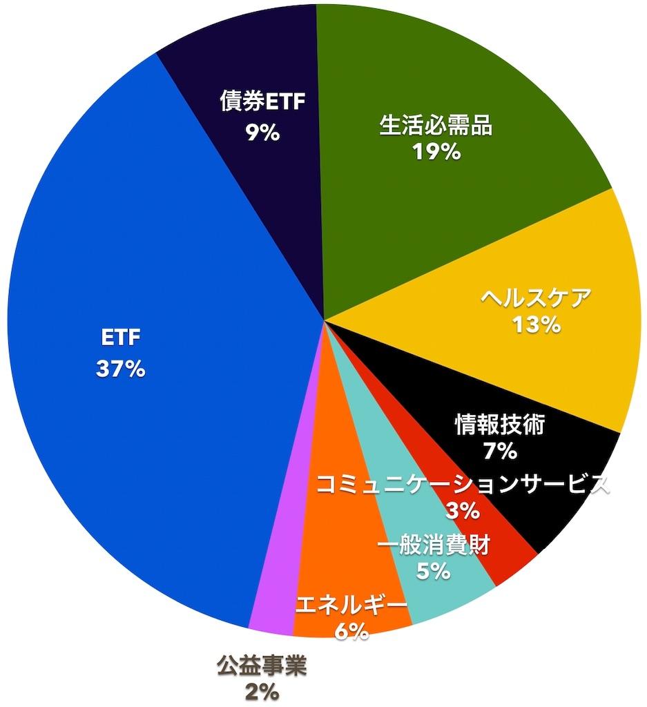 f:id:mentatsu-san:20191130170548j:image