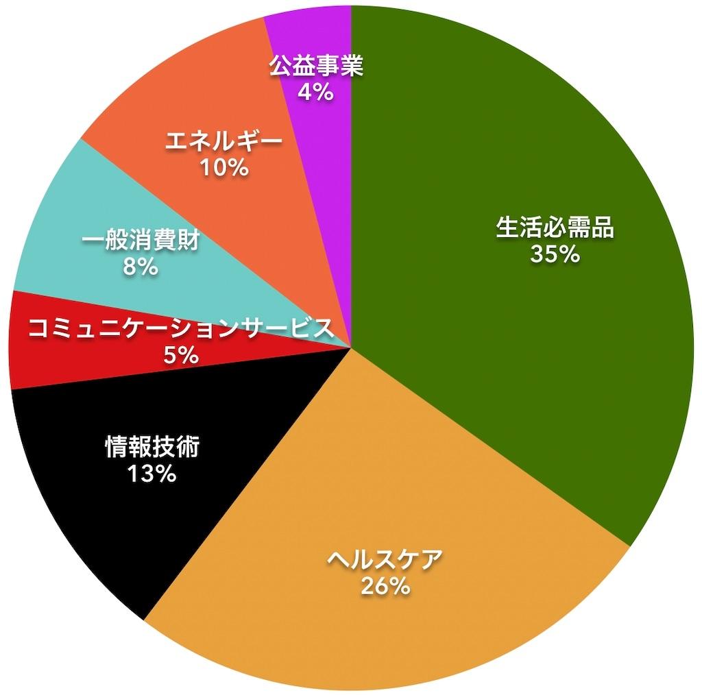 f:id:mentatsu-san:20191221151031j:image