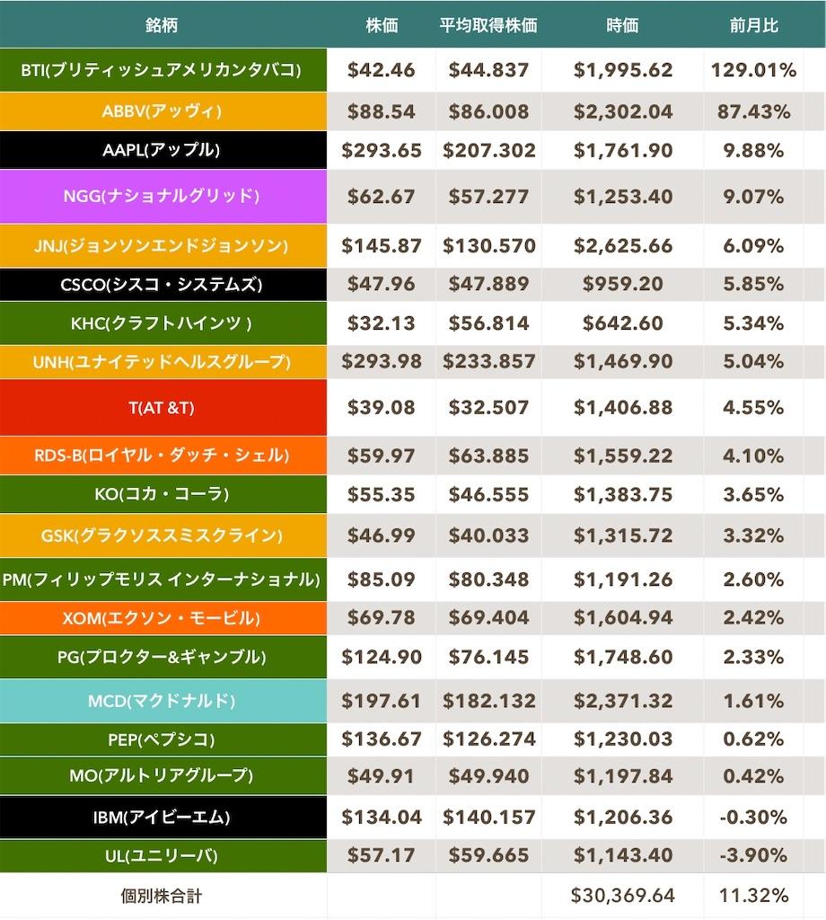 f:id:mentatsu-san:20200101142419j:image