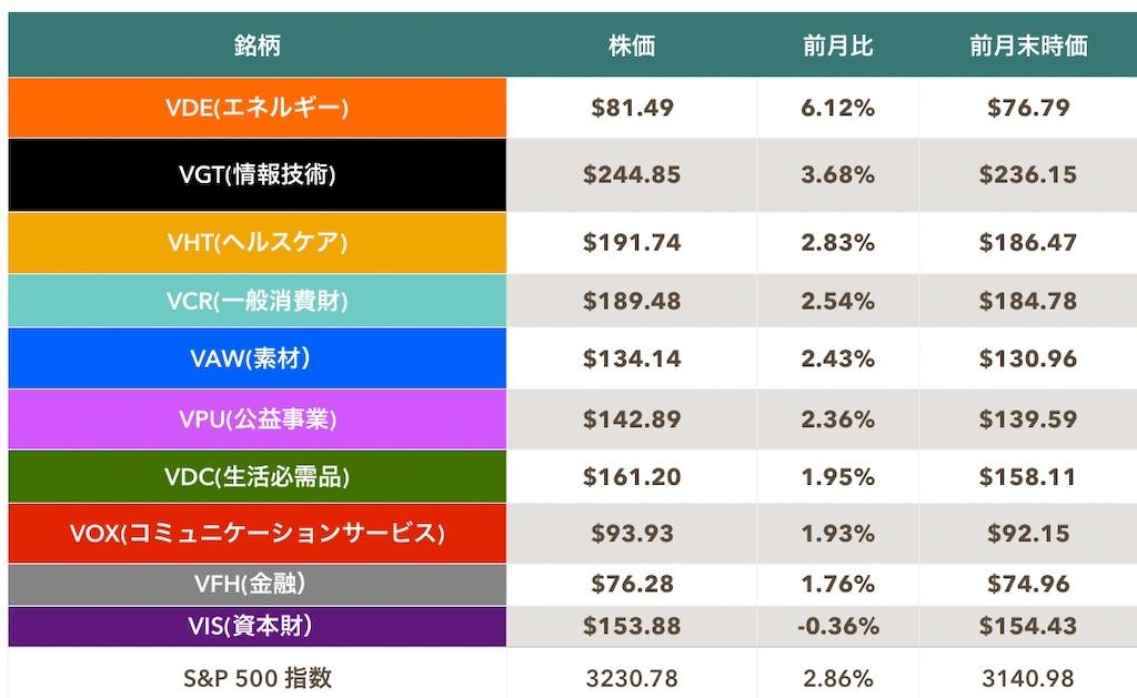 f:id:mentatsu-san:20200101142502j:image