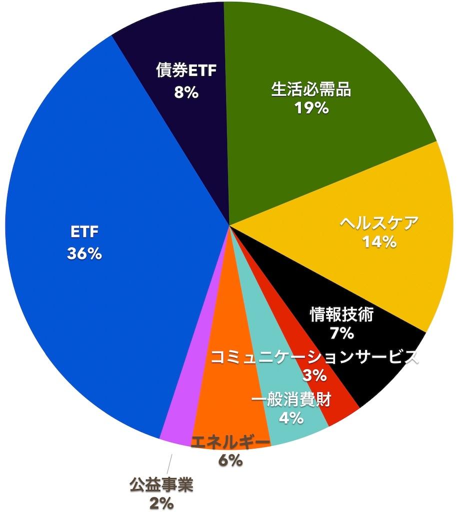 f:id:mentatsu-san:20200101142524j:image